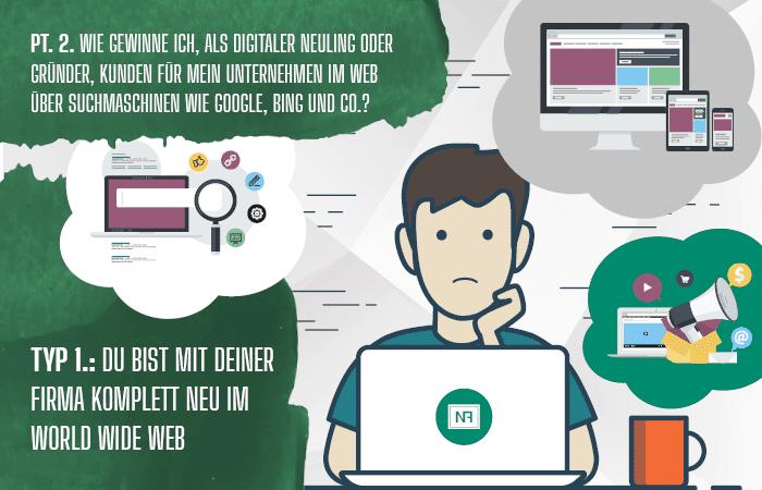 Du bist mit deiner Firma komplett neu im World Wide Web - Grafiker, Website & SEO Spezialist aus Bochum - Wie gewinne ich Kunden für mein Unternehmen im Web über Suchmaschinen wie Google, Bing 2